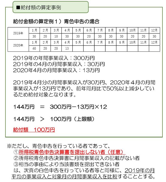 10 円 区 杉並 給付 万